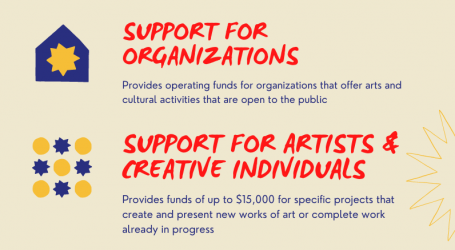 Mayor's Office of Cultural Affairs Awards $30,000 to Digitally Innovative Arts and Cultural Works